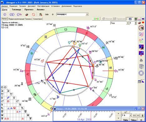 Астрологические программы Alm90_s