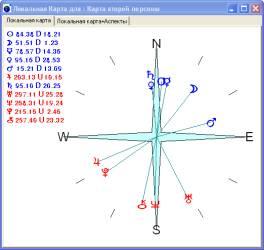 Астрологические программы Alm_loc_s