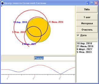 Астрологические программы Center_sol_s