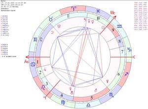 Астрологические программы Medas_01_s