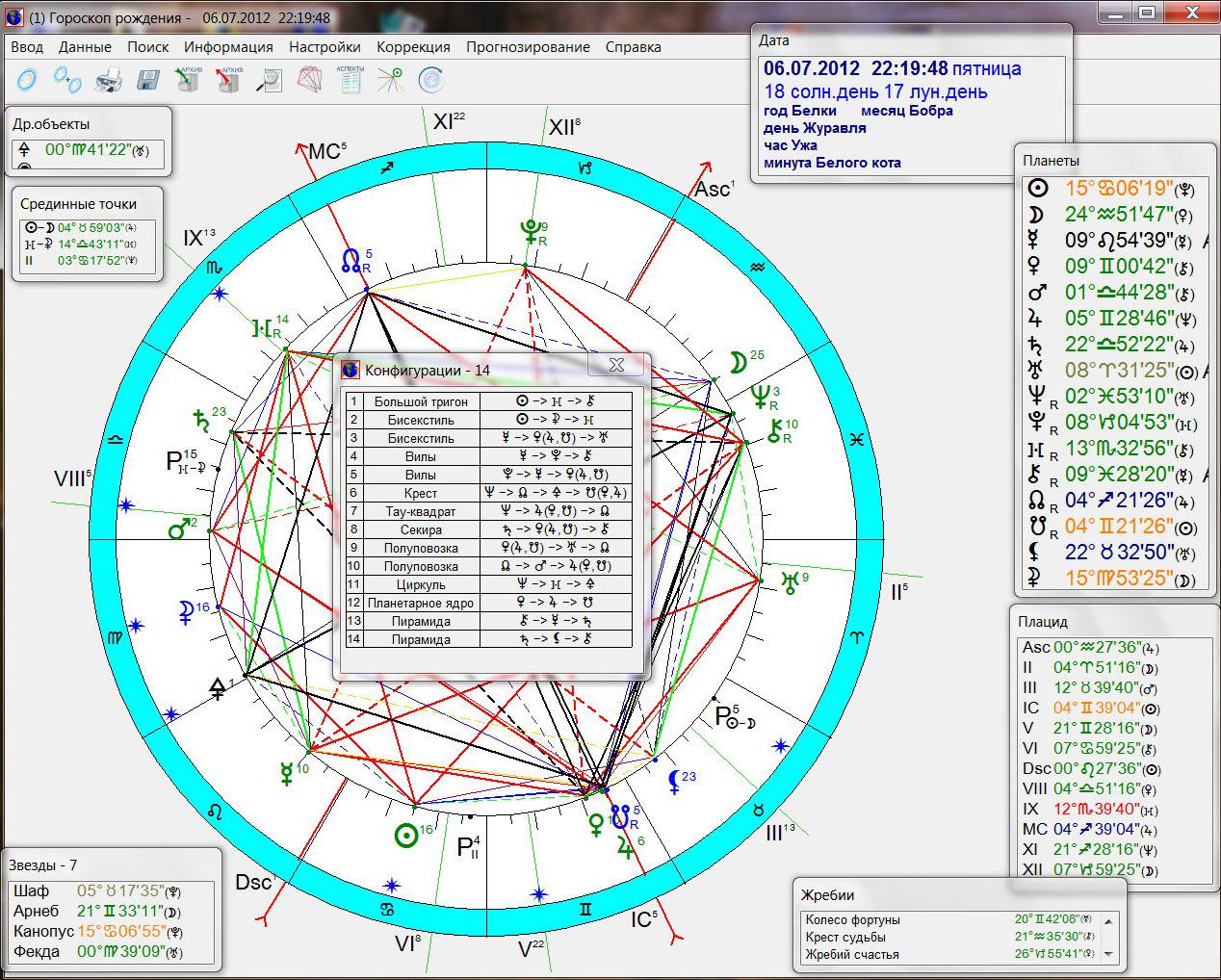 Астрологического прогноза для купить программа