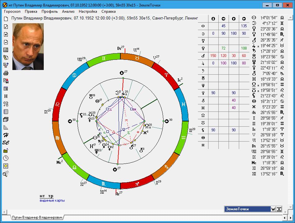 Астрология Программа Sotis 3